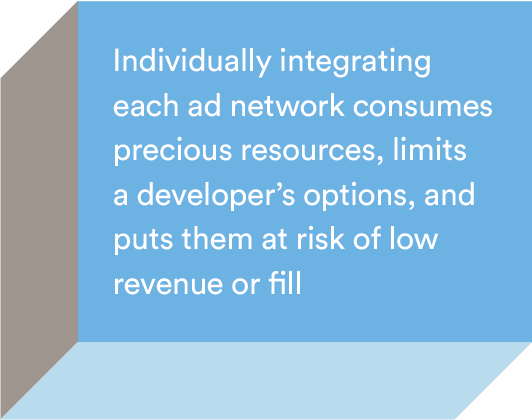 What is ad mediation? Ad mediation helps you integrate ad networks through one ad monetization platform
