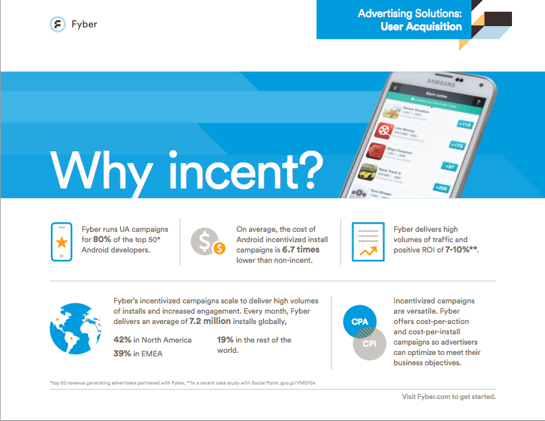 one pager: why incent? - fyber blog, Powerpoint templates