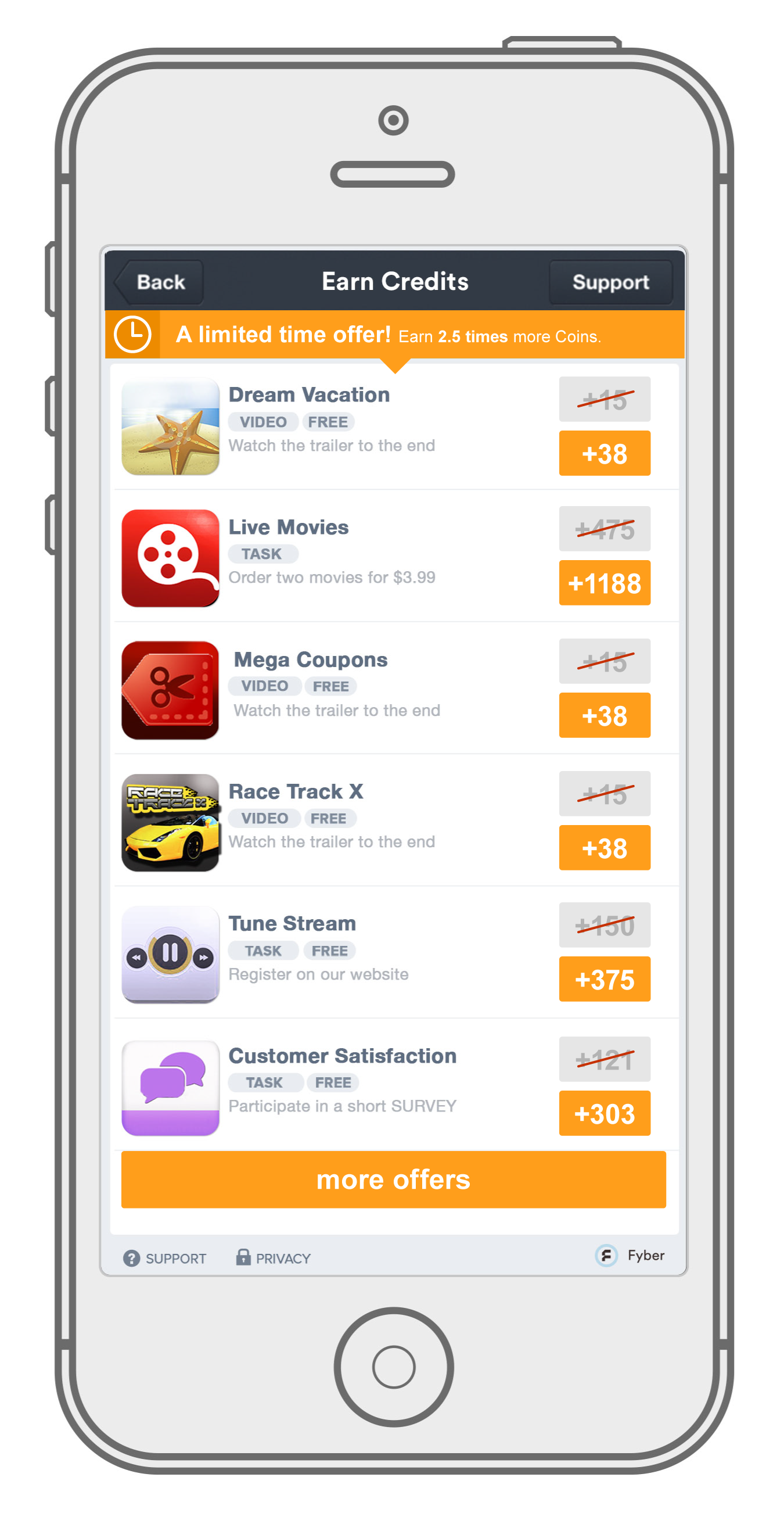 Virtual currency sales for mobile ad monetization