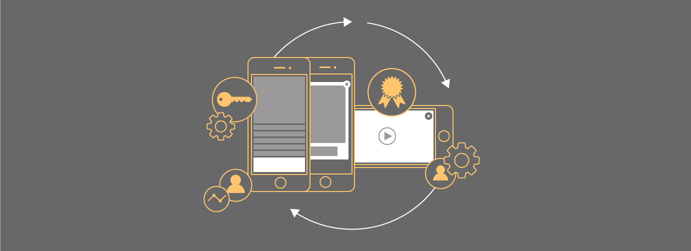 Mobile Programmatic Header Image