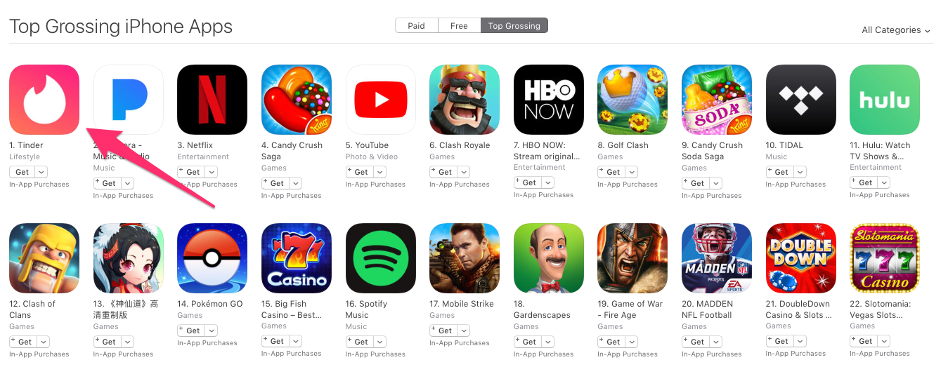 Tinder top number one grossing mobile app Apple App Store