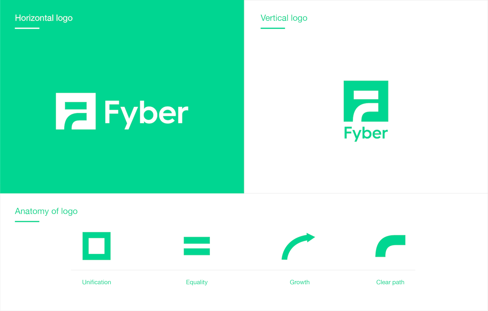 New Fyber logo anatomy