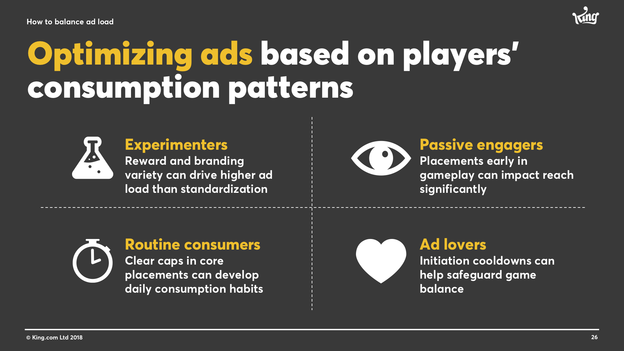 King MMA rewarded video optimizing ads based on players consumption patterns
